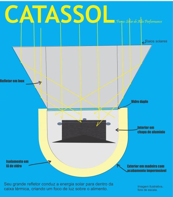 CATASSOL_corte#4